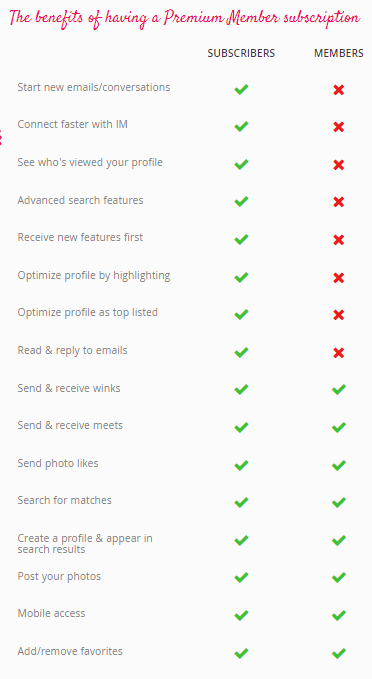 Pro Gun dating sites Vado dating site
